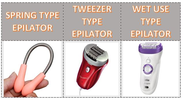 types of epilators